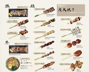 居酒屋JUの炭火焼で肉を愉しんでみる。