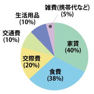 survey-01