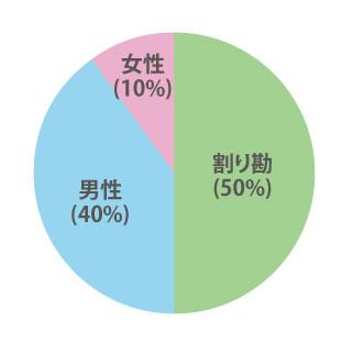 survey-04