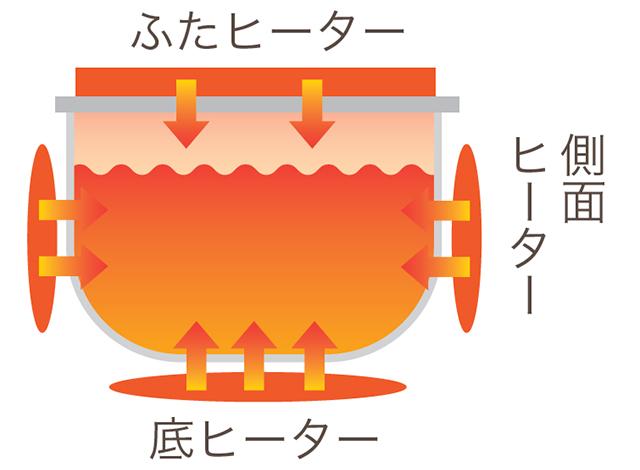 zojirushi-rice-cooker02
