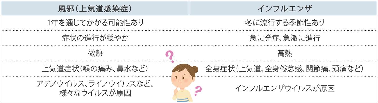 wellness-kizuna-161102