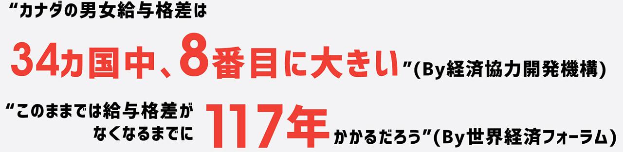 numbers-toronto21