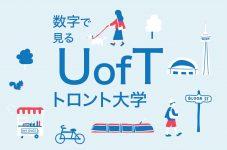 数字で見るUofTトロント大学|特集 トロント大学「U of T」