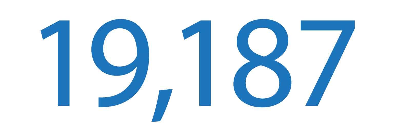 19,187