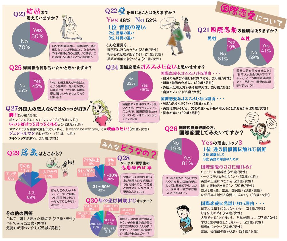 love-survey03