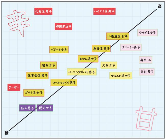 amakara-graph