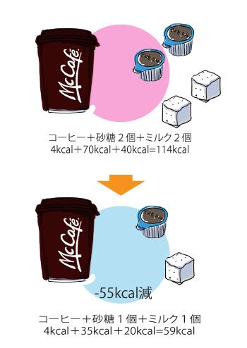 calorie-drink-02