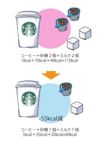 calorie-drink-04