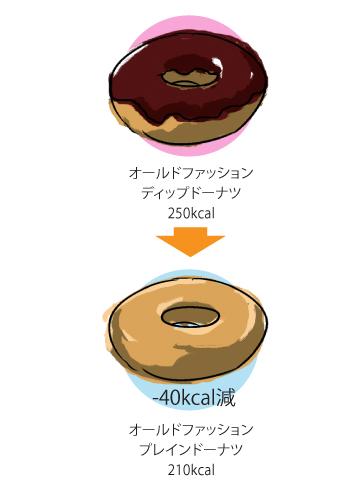 calorie-drink-05