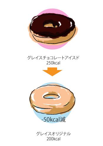calorie-drink-06