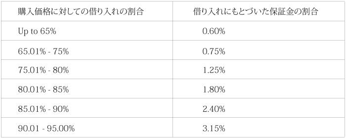 housing-loan-07-01