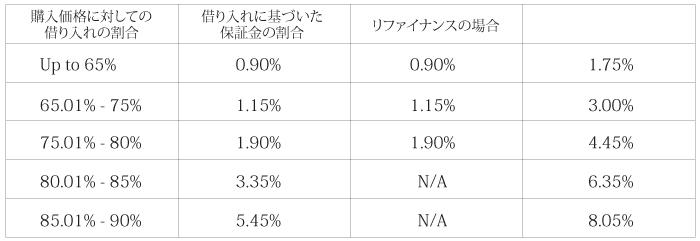 housing-loan-07-02