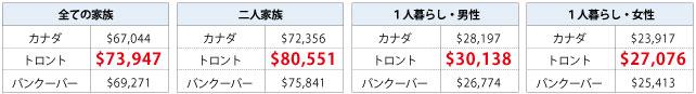 statistics-02