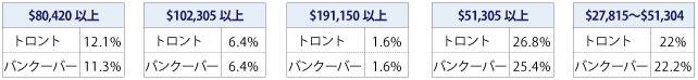 statistics-04