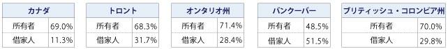 statistics-05