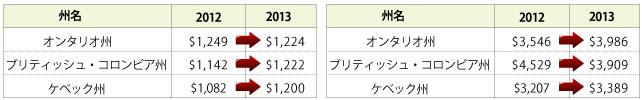 statistics-09