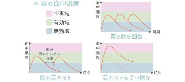 wellness-kizuna-08-01