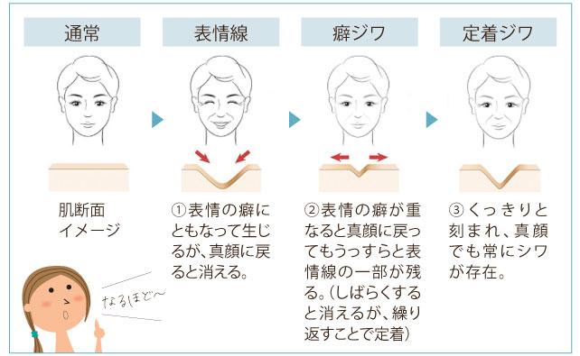 beauty-advisor-lina-02-02