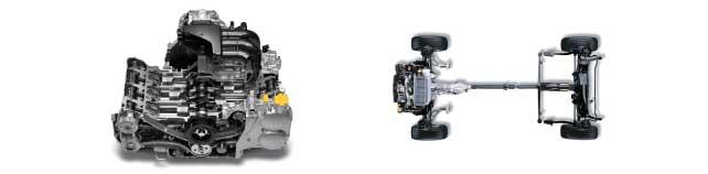 (左)水平対向エンジン (右)シンメトリカルAWD