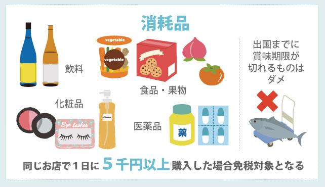 tax-free-menzei-in-japan-02